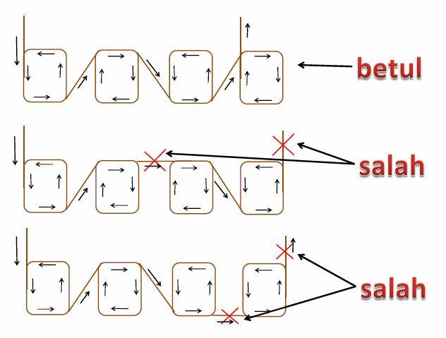 Belajar gulung dinamo cara gulung ulang kipas angin posisikan kawat sesuai alurgambar dibawah ini jangan sampai terbalikjika terbalik kipas angin tidak akan berputar asfbconference2016 Image collections