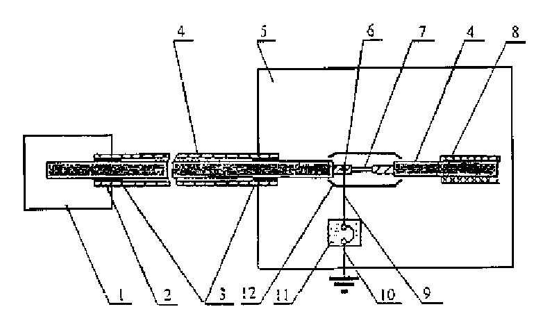 Рис.1 Схема ввода оптического