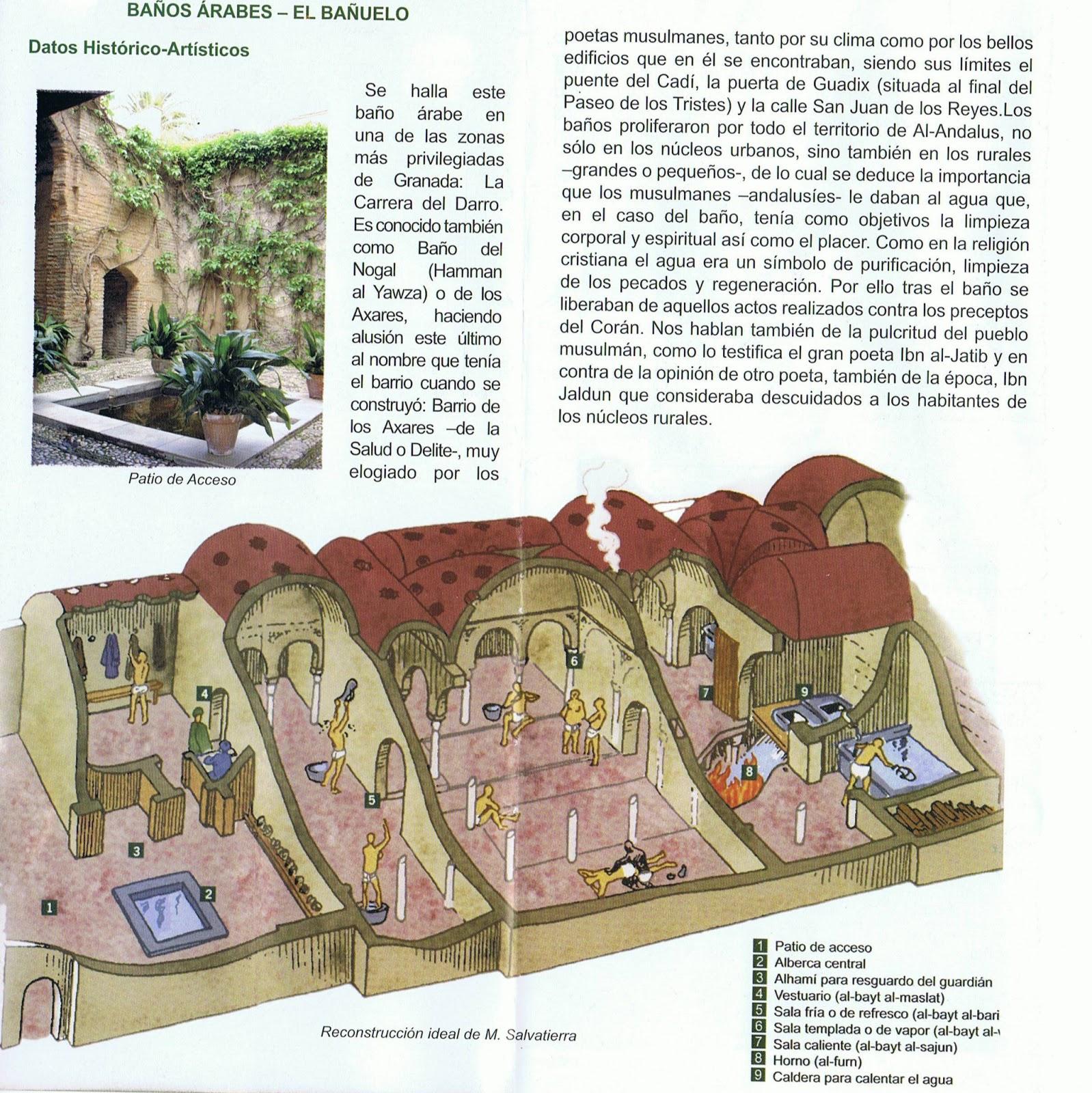 Baños Romanos Granada:Parte de un folleto entregado en el Bañuelo de Granada donde se ve la