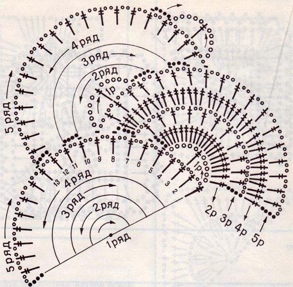 Схема вязания веерочков