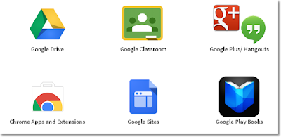 Google Apps Para la Educación-Explicación de Cada Aplicación