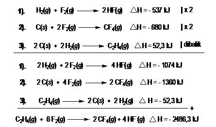 Termokimia kelas xi sma cara menghitung delta h reaksi dengan latihan menghitung dh reaksi ccuart Choice Image