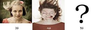 Ilustrasi Ekspresi wajah 3G 4G 5G