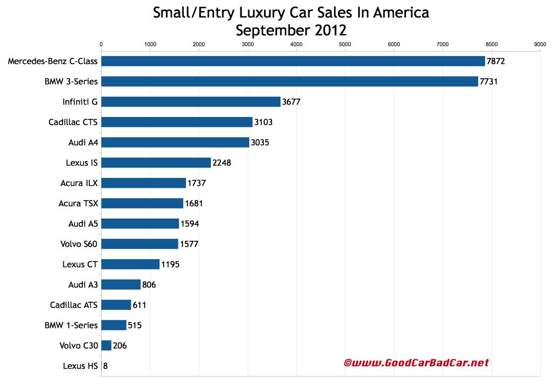Used Car Dealerships Inland Empire   Upcomingcarshq.com
