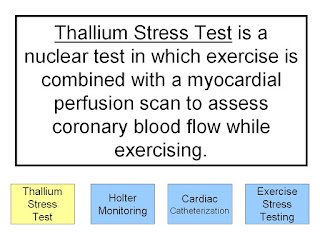 Cialis Nuclear Stress Test