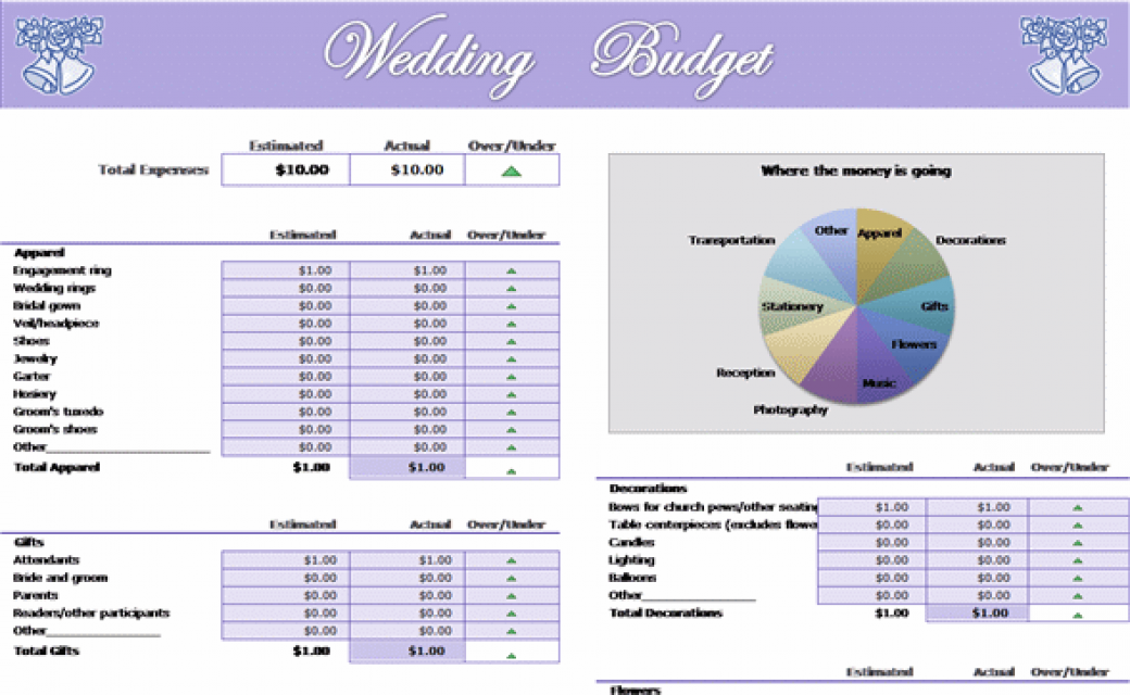 Planning A Cheap Wedding Checklist