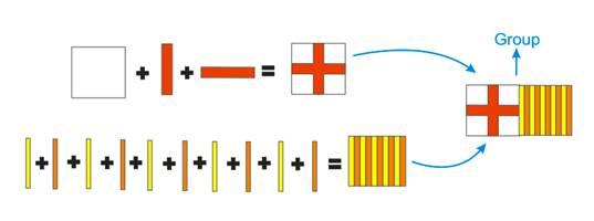 Membuat garis persegi panjang