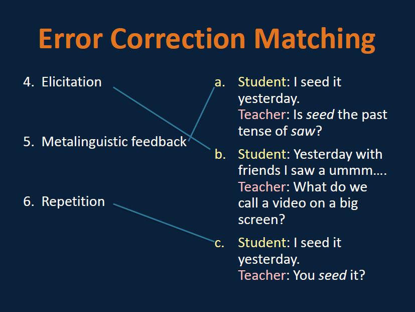Error treatment in English