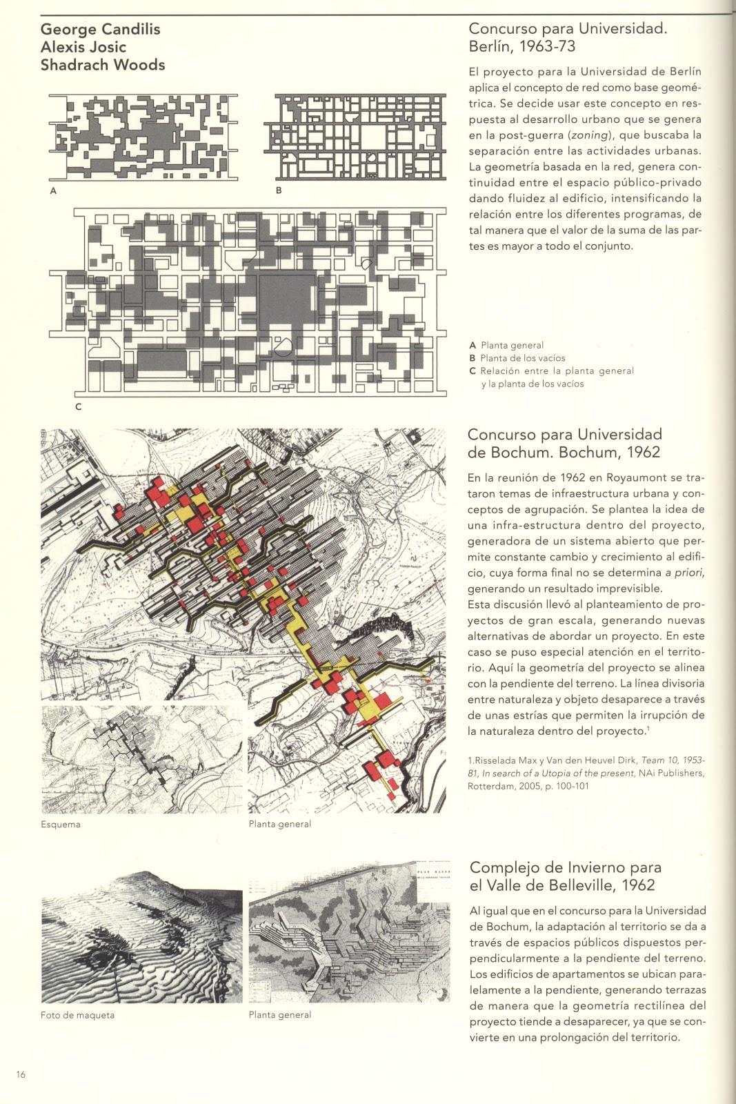 2006 sincronizar la geometr a paisaje arquitectura y for Arquitectura y construccion