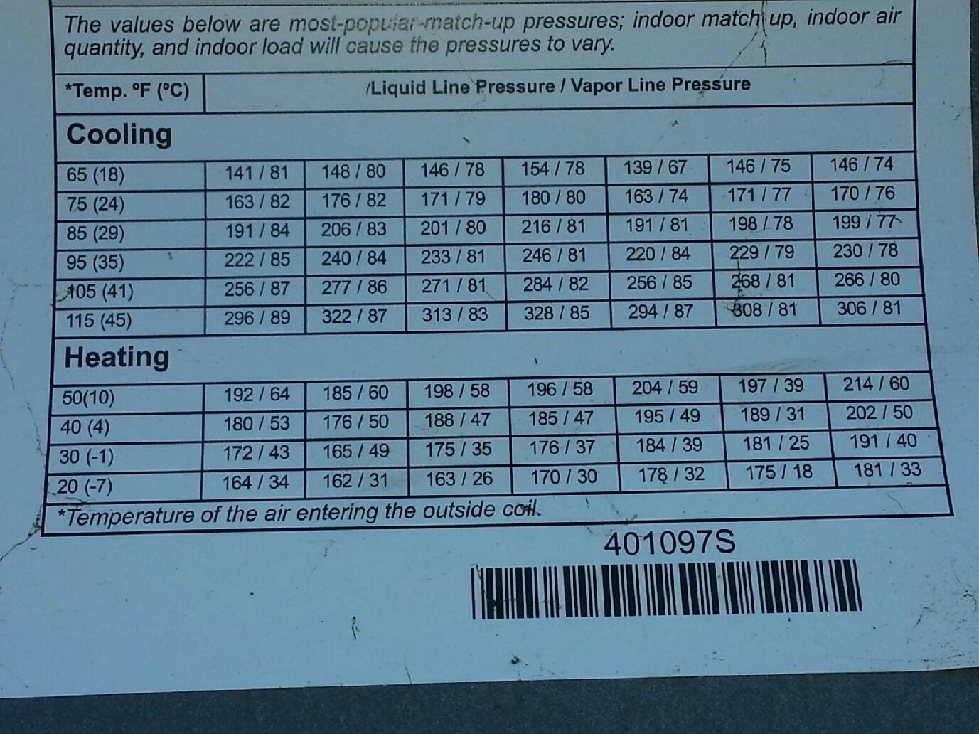 R22 freon pressure chart