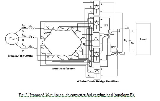 asoka technologies