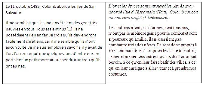 Bien Préparer l\'oral en Histoire Géo au BTP CFA OISE: Christophe ...