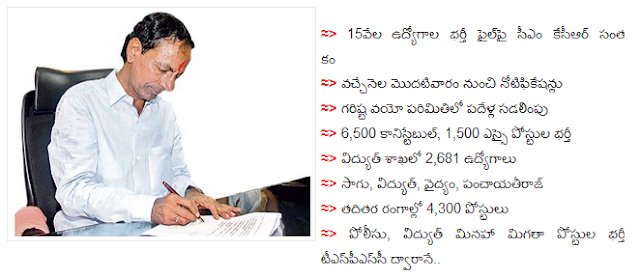 Telangana, cm kcr, telangana jobs, kcr signed, jobs notifications, governament jobs in telangana, tspsc, police jobs, panchayitiraj