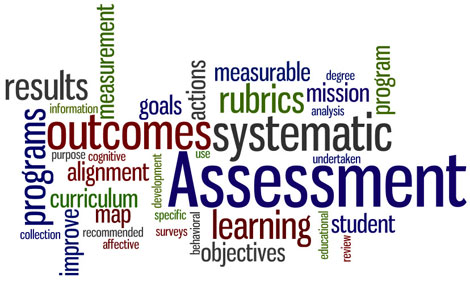 Teaching Resources - Ways to Assess Student Learning During Class