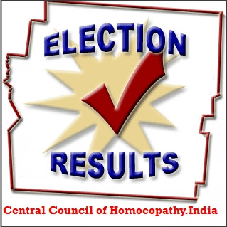 CCH election KERALA