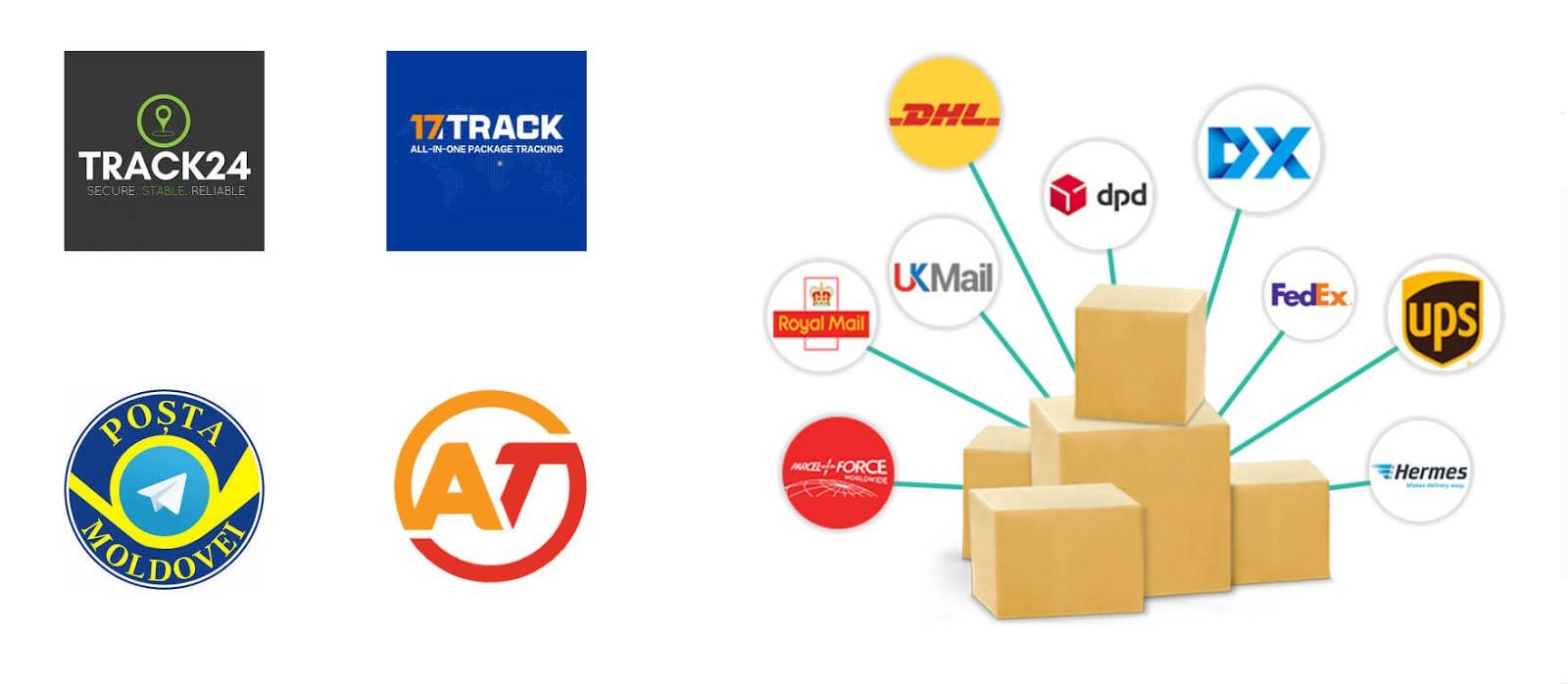 Urmarire pachete din China cu 17track.net, trackitonline.ru, track24.net, posta.md