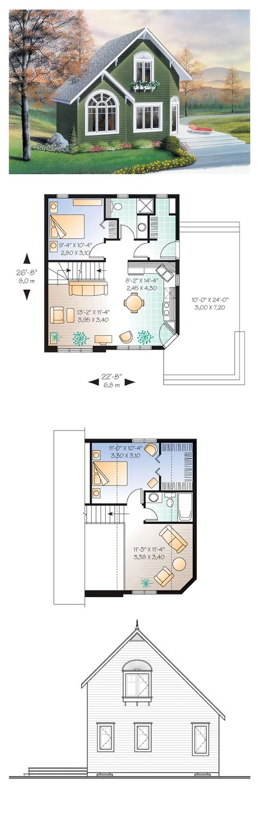 Best Floor plan is basically depends on the size of the house us lot