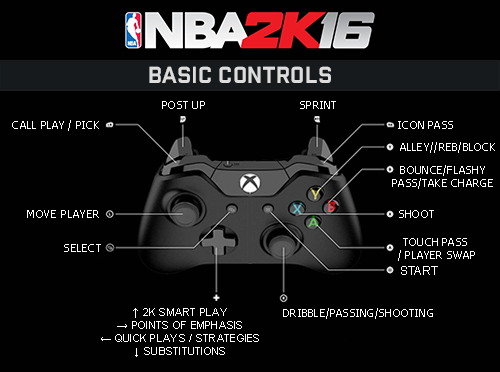 NBA 2K16 Game Controls