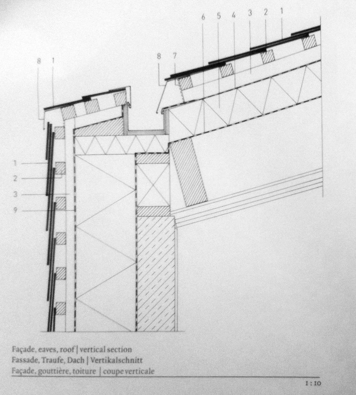 flush recessed gutter detail drainage pinterest. Black Bedroom Furniture Sets. Home Design Ideas