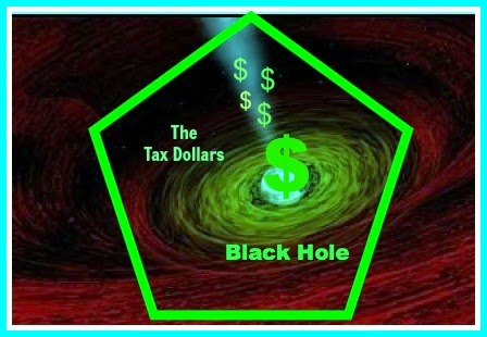 The Tax Dollars BlackHole