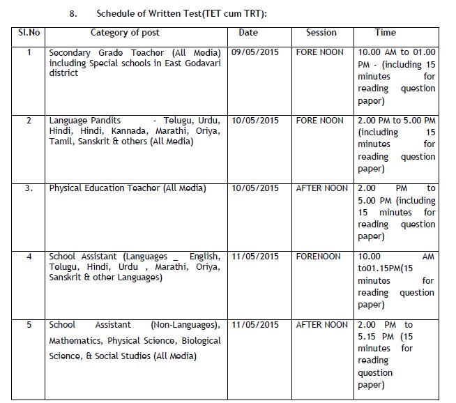 APTET Exam Date  - DSEAP Admit card 2015