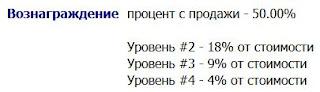 Первые деньги в интернете на партнерке «Заначка.Ру»- 18540 рублей. Введение