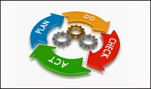 Research methodology logo