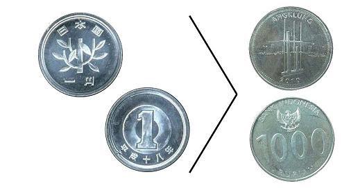 Konversi Nilai Tukar Mata Uang Rupiah: 1 Yen berapa rupiah?