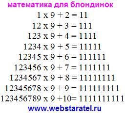 Интересная математика. Умножение и сложение дают в результате разное количество единиц. Как проверить калькулятор. Математические приколы. Математика для блондинок.