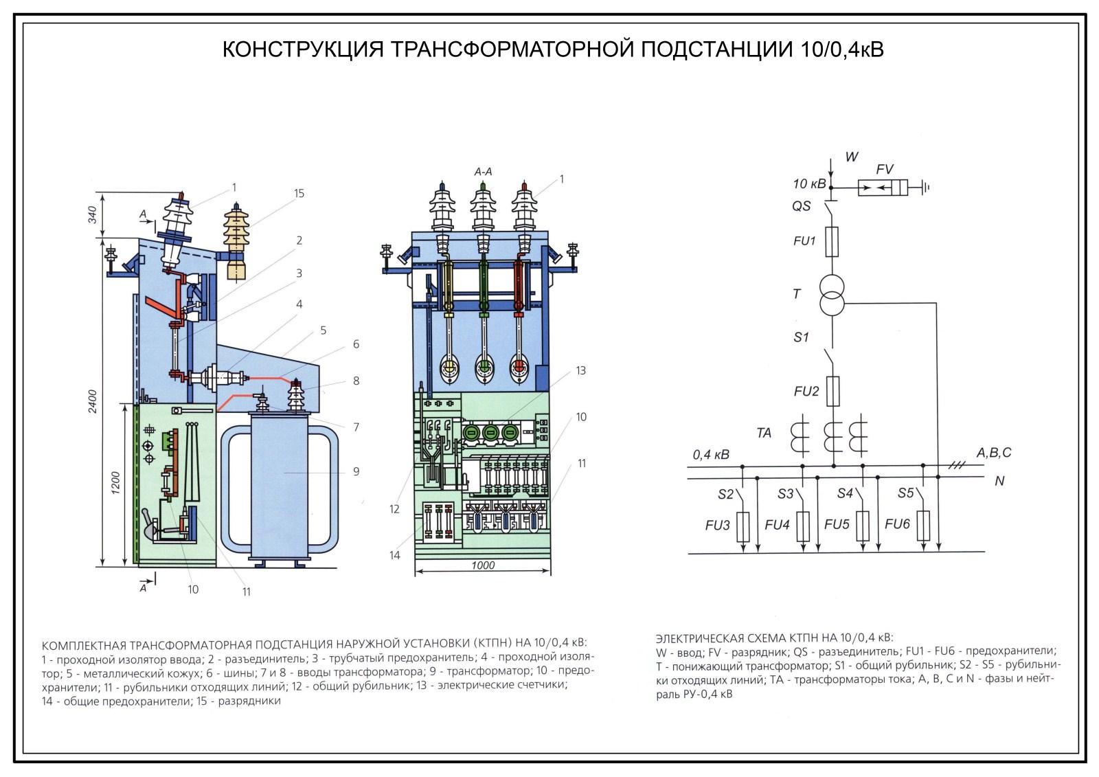 Комплектные трансформаторные подстанции ктп схемы