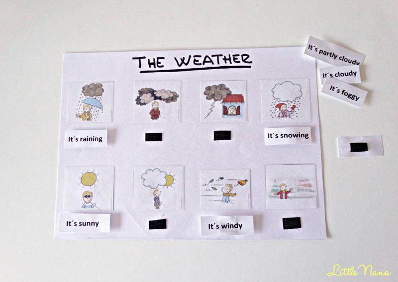 Recurso Educativo weather ingles