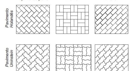 Prontomix blocos e pavimentos de concreto execu o de pavimento intertravado - Clases de pavimentos ...