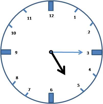 lectia 4 exprimarea orei in limba germana