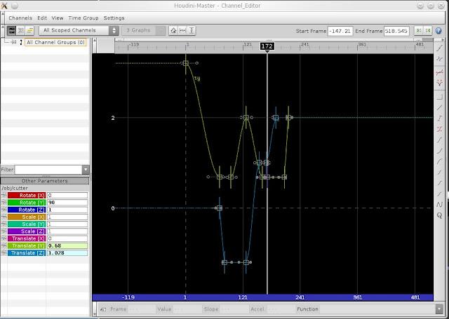 Houdini FX - Graph Editor