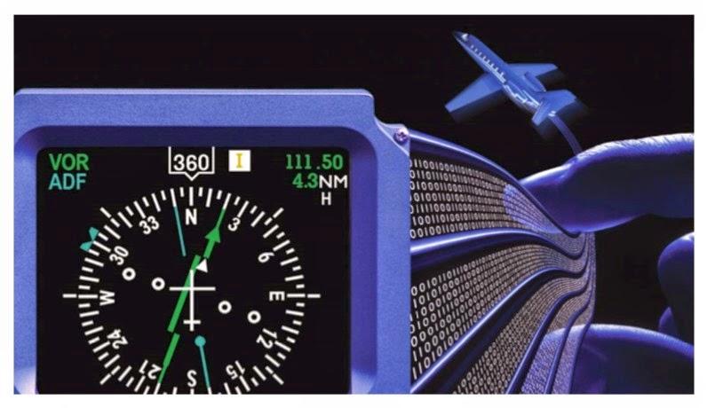 Электронные индикаторы горизонтальной обстановки серии EHSI