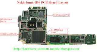 Nokia Lumia 800 component