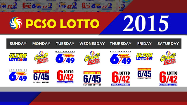 Philippine PCSO Lotto Draw Schedules 2015