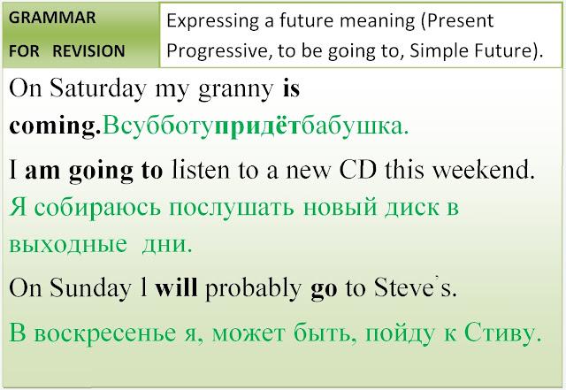 Expressing a future meaning. Наглядное пособие по английскому языку.
