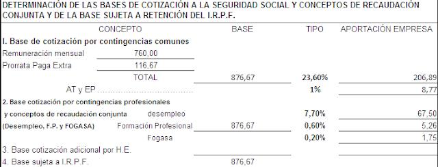 base_de_cotización