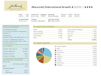 JHancock3 International Growth A (GOIGX)