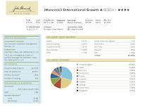 JHancock3 International Growth A (GOIGX)