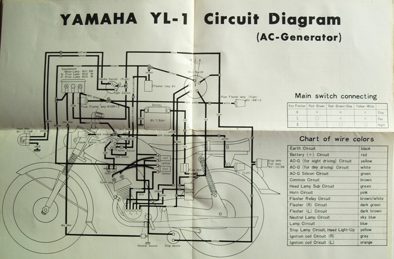 Yamaha Yl1 Wiring Diagram | Best Part of Wiring Diagram on yamaha wiring harness diagram, yamaha 650 wiring diagram, yamaha banshee wiring-diagram, yamaha grizzly 600 wiring diagram, yamaha motorcycle paint codes, yamaha rd 350 wiring diagram, yamaha motorcycle wheels and tires, yamaha seca xj650 wiring-diagram, yamaha xs1100 wiring-diagram, yamaha motorcycle drawings, yamaha motorcycle ignition system, yamaha dt 100 wiring diagram, yamaha xs650 wiring-diagram, yamaha moto 4 wiring diagram, yamaha wiring schematics, yamaha virago wiring-diagram, yamaha rt100 schematic, yamaha dt 175 wiring-diagram, yamaha generator wiring diagram, yamaha schematic diagram,