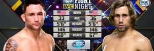 UFC - Vídeo da luta - Frankie Edgar x Urijah Faber