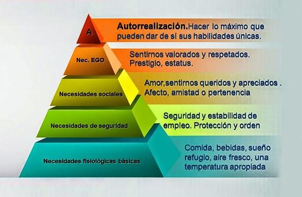 piramide maslow illuminati mason mk