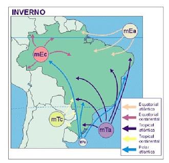 massas de ar que atuam no inverno brasileiro