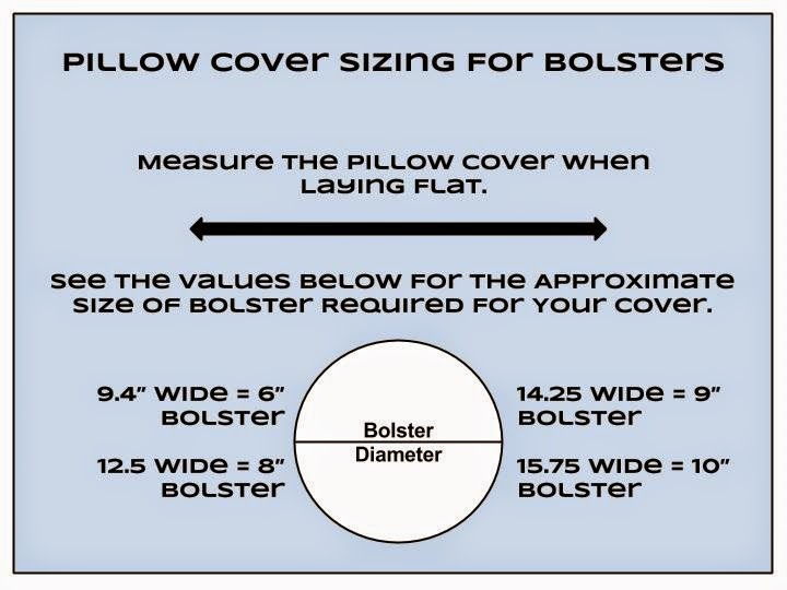 Pillow Forms | Pillow Inserts: Pillow form sizing chart bolster ...