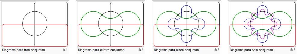 Tesci electronica algebra booleana conclusiones nos sirve para simplificar algun circuito antes de ponerlos en practicaa con este sera mas facil de identificar algunas conexiones ccuart Gallery