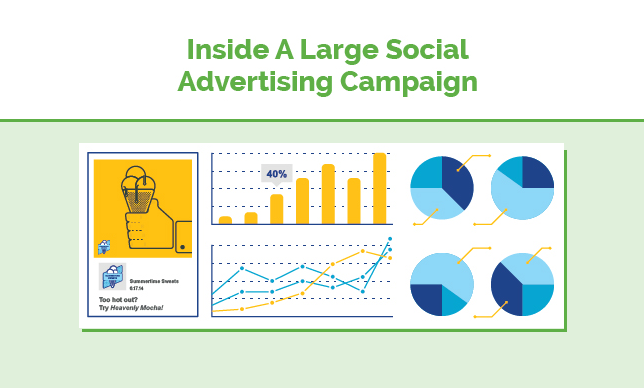 The Lifecycle of a Social Media Advertising Campaign - #infographic