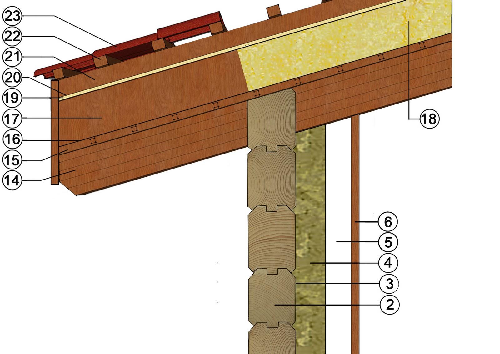 Progetti di case in legno spaccata parete esterna for Progetti di case piccole