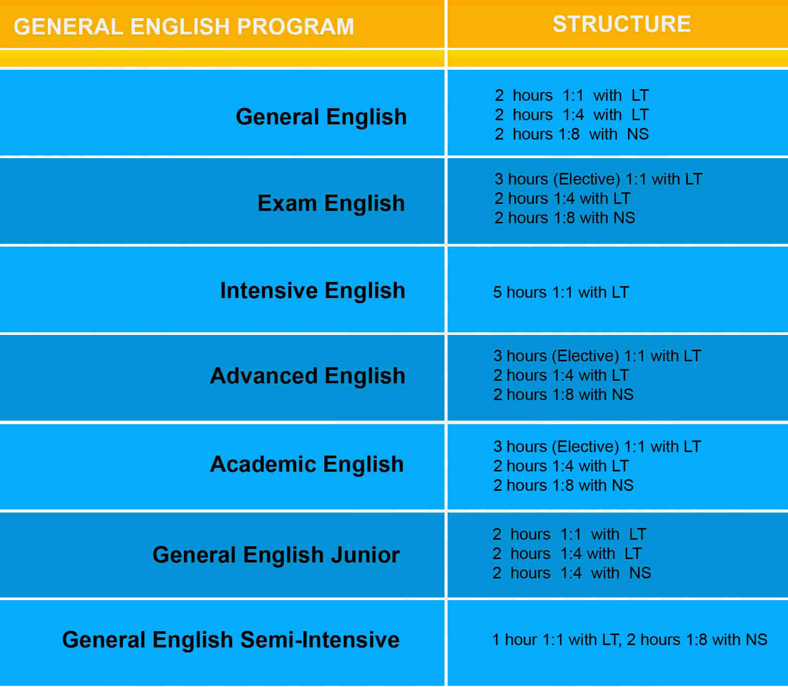 english second language English as a second language is a starting point for esl learners who want to learn english through the website.